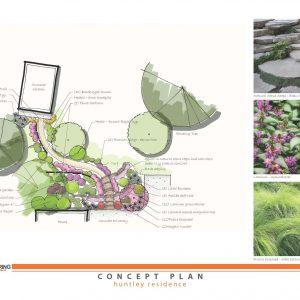 Hillside Residence concept plan